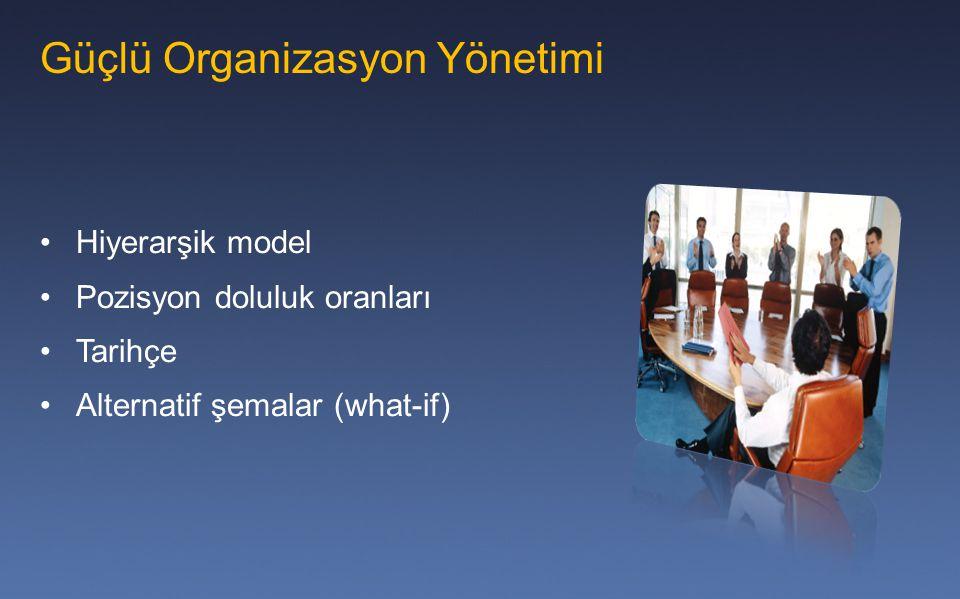 Güçlü Organizasyon Yönetimi Hiyerarşik model Pozisyon doluluk oranları Tarihçe Alternatif şemalar (what-if)