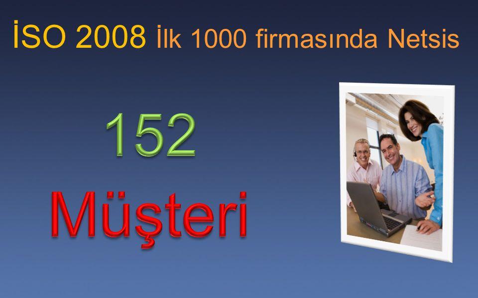 İSO 2008 İlk 1000 firmasında Netsis