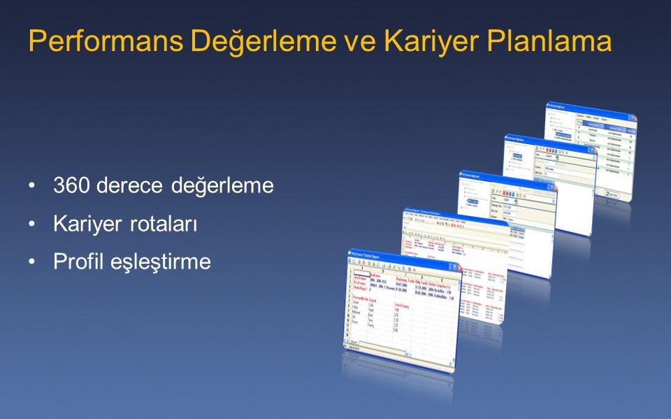 Performans Değerleme ve Kariyer Planlama 360 derece değerleme Kariyer rotaları Profil eşleştirme