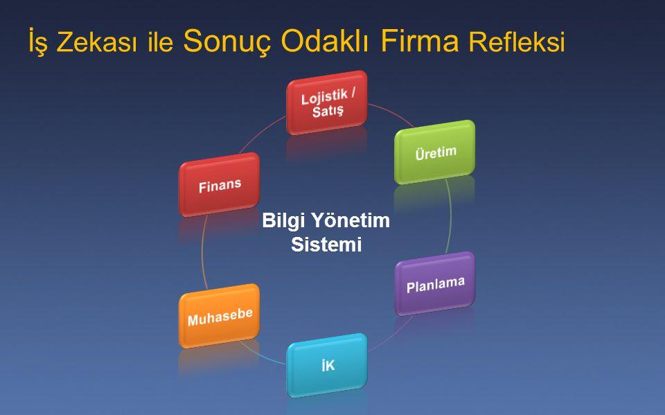 İş Zekası ile Sonuç Odaklı Firma Refleksi Bilgi Yönetim Sistemi