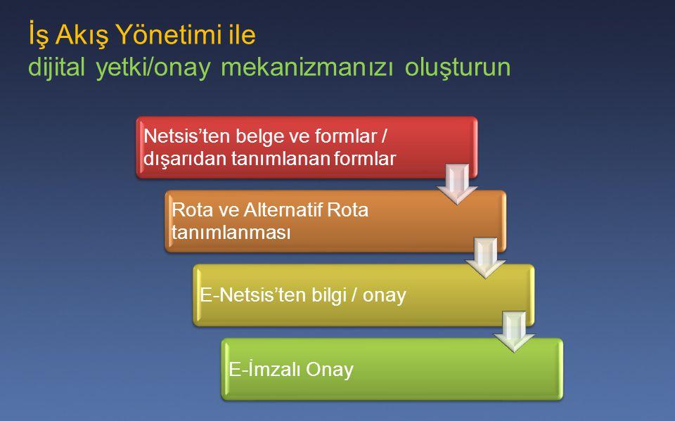 İş Akış Yönetimi ile dijital yetki/onay mekanizmanızı oluşturun Netsis'ten belge ve formlar / dışarıdan tanımlanan formlar Rota ve Alternatif Rota tan