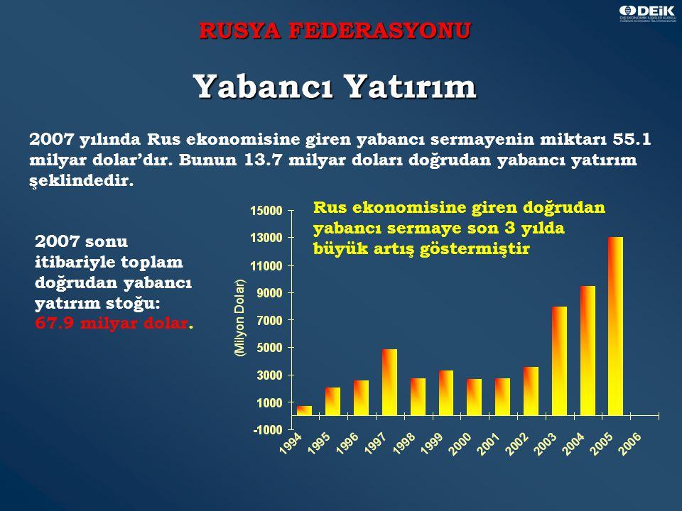 10 RUSYA FEDERASYONU Yabancı Yatırım 2007 yılında Rus ekonomisine giren yabancı sermayenin miktarı 55.1 milyar dolar'dır.