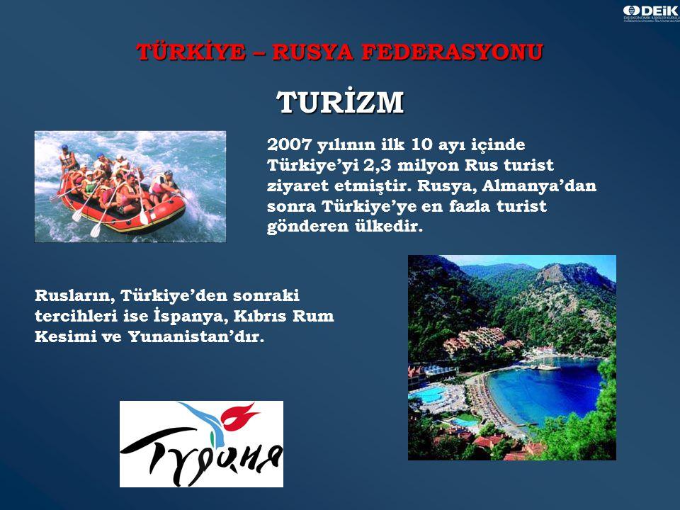 17 TÜRKİYE – RUSYA FEDERASYONU TURİZM 2007 yılının ilk 10 ayı içinde Türkiye'yi 2,3 milyon Rus turist ziyaret etmiştir.