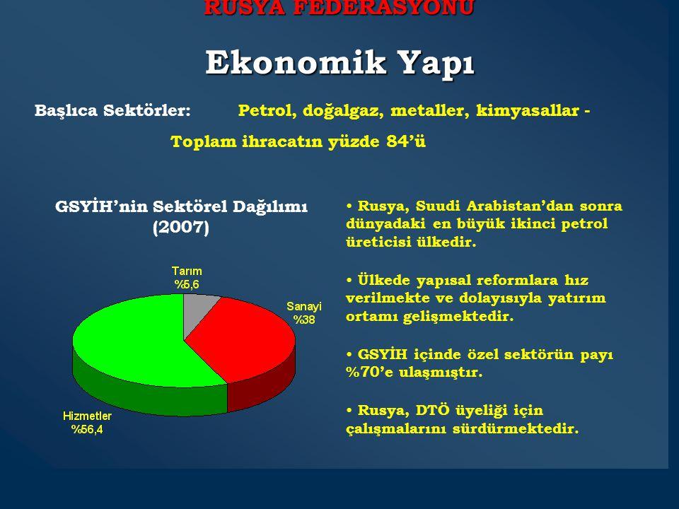 5 RUSYA FEDERASYONU Ekonomik Yapı Geçiş Süreci:Planlı Ekonomi → Pazar Ekonomisi 1991-1997 :Reformlarda yetersizlik, sanayinin çökmesi Ekonomik küçülme, kümülatif ↓ % 39.5 1998:MALİ KRİZ 1999-2007:Reformlar, toparlanma Ekonomik büyüme, kümülatif ↑ % 58.3