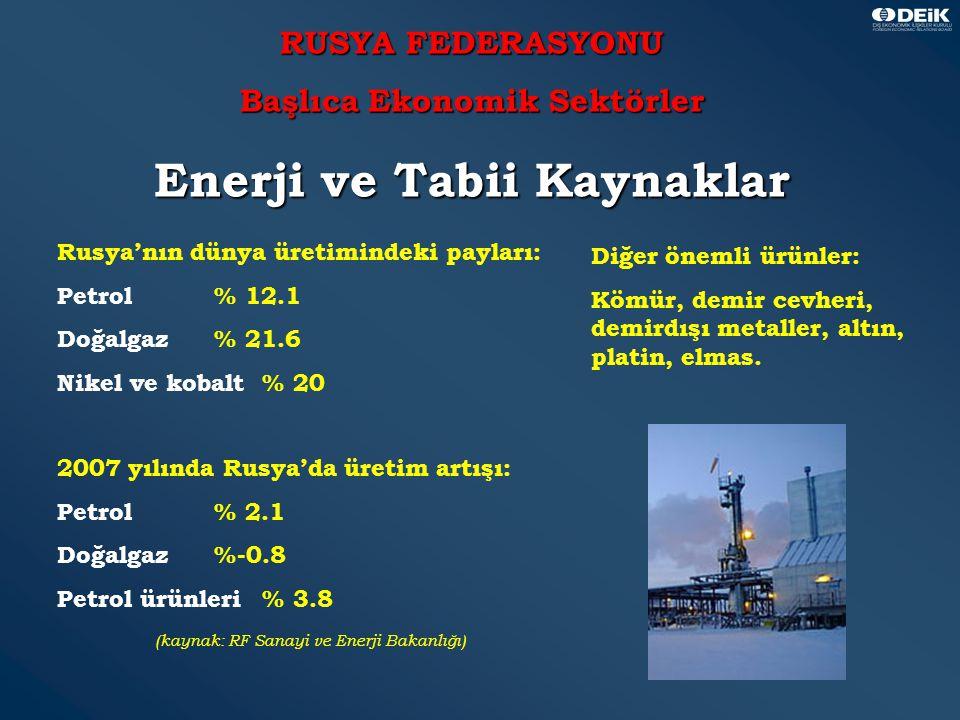 7 RUSYA FEDERASYONU Başlıca Ekonomik Sektörler Enerji ve Tabii Kaynaklar Rusya'nın dünya üretimindeki payları: Petrol % 12.1 Doğalgaz % 21.6 Nikel ve kobalt % 20 Diğer önemli ürünler: Kömür, demir cevheri, demirdışı metaller, altın, platin, elmas.