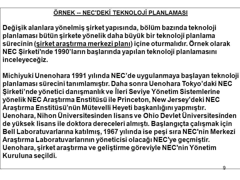 9 ÖRNEK -- NEC'DEKİ TEKNOLOJİ PLANLAMASI Değişik alanlara yönelmiş şirket yapısında, bölüm bazında teknoloji planlaması bütün şirkete yönelik daha büy