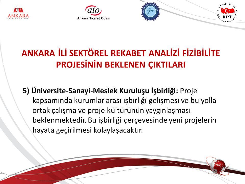 ANKARA KALKINMA AJANSI 5) Üniversite-Sanayi-Meslek Kuruluşu İşbirliği: Proje kapsamında kurumlar arası işbirliği gelişmesi ve bu yolla ortak çalışma v