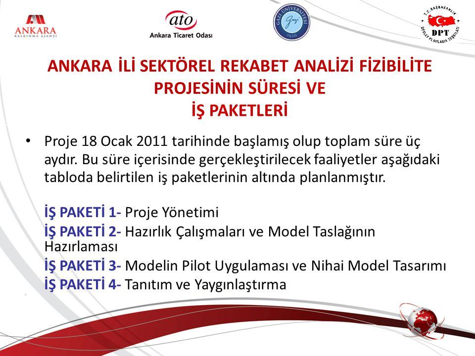ANKARA KALKINMA AJANSI Proje 18 Ocak 2011 tarihinde başlamış olup toplam süre üç aydır. Bu süre içerisinde gerçekleştirilecek faaliyetler aşağıdaki ta