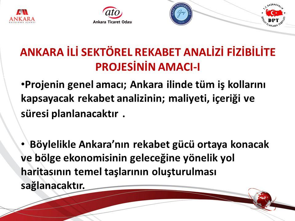 ANKARA KALKINMA AJANSI ANKARA İLİ SEKTÖREL REKABET ANALİZİ FİZİBİLİTE PROJESİNİN AMACI-I Projenin genel amacı; Ankara ilinde tüm iş kollarını kapsayac
