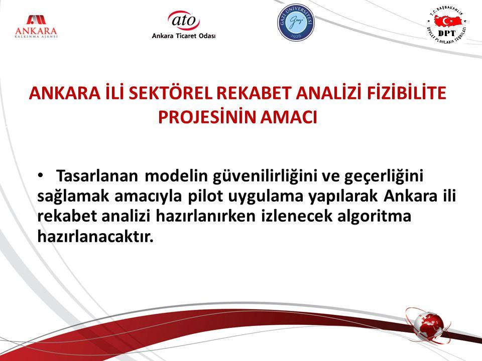 ANKARA KALKINMA AJANSI ANKARA İLİ SEKTÖREL REKABET ANALİZİ FİZİBİLİTE PROJESİNİN BEKLENEN ÇIKTILARI 1)Ankara'nın Sektörel Rekabet Analizi Fizibilite Raporu: Ankara'nın sektörel rekabet analizinin yapılabilirliği için gerekli finansman, uzman, süre ve yöntemin belirleneceği bir rapor ortaya çıkarılacaktır.