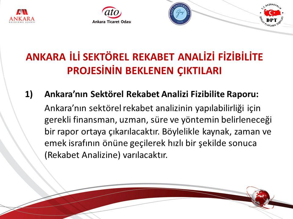 ANKARA KALKINMA AJANSI ANKARA İLİ SEKTÖREL REKABET ANALİZİ FİZİBİLİTE PROJESİNİN BEKLENEN ÇIKTILARI 1)Ankara'nın Sektörel Rekabet Analizi Fizibilite R