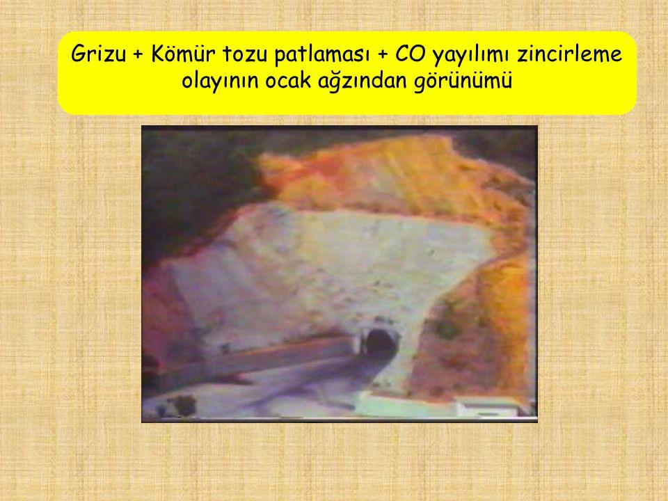 Grizu + Kömür tozu patlaması + CO yayılımı zincirleme olayının ocak ağzından görünümü