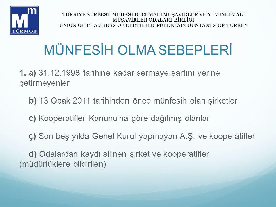 MÜNFESİH OLMA SEBEPLERİ 1.