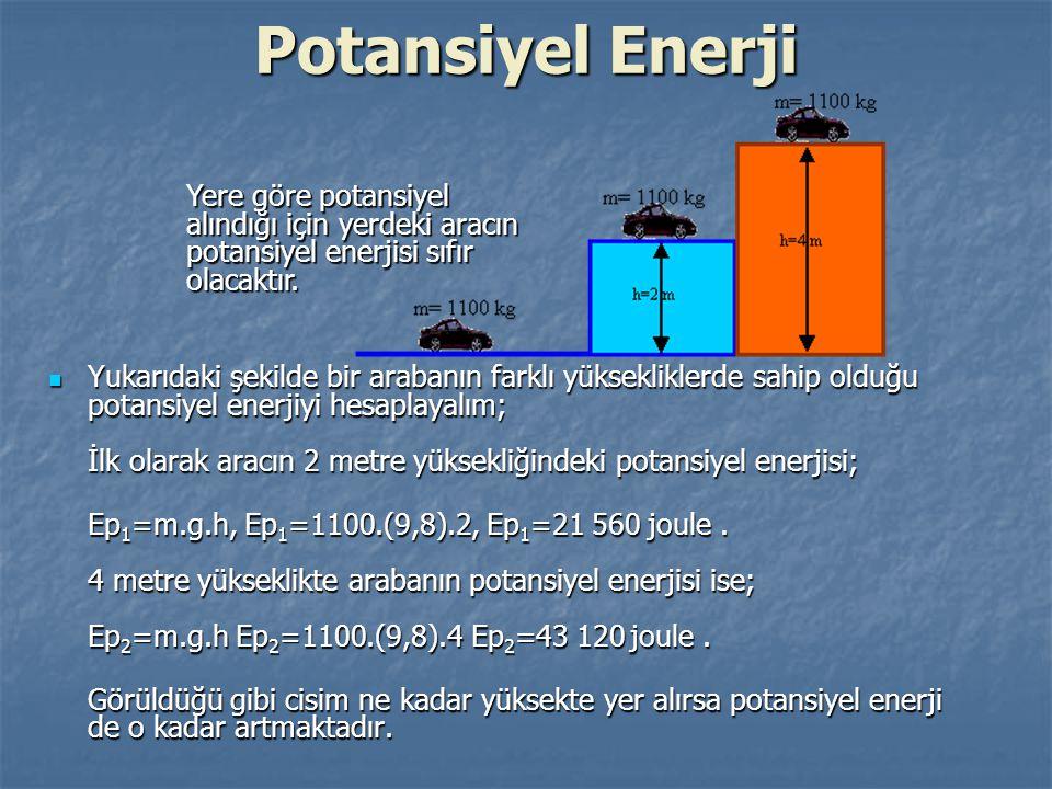 Potansiyel Enerji Yukarıdaki şekilde bir arabanın farklı yüksekliklerde sahip olduğu potansiyel enerjiyi hesaplayalım; İlk olarak aracın 2 metre yüksekliğindeki potansiyel enerjisi; Yukarıdaki şekilde bir arabanın farklı yüksekliklerde sahip olduğu potansiyel enerjiyi hesaplayalım; İlk olarak aracın 2 metre yüksekliğindeki potansiyel enerjisi; Ep 1 =m.g.h, Ep 1 =1100.(9,8).2, Ep 1 =21 560 joule.