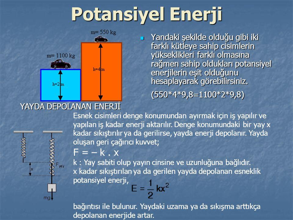 Potansiyel Enerji Yandaki şekilde olduğu gibi iki farklı kütleye sahip cisimlerin yükseklikleri farklı olmasına rağmen sahip oldukları potansiyel enerjilerin eşit olduğunu hesaplayarak görebilirsiniz.