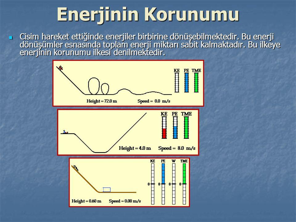 Enerjinin Korunumu Cisim hareket ettiğinde enerjiler birbirine dönüşebilmektedir. Bu enerji dönüşümler esnasında toplam enerji miktarı sabit kalmaktad
