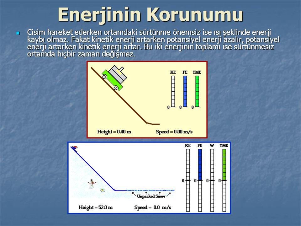 Enerjinin Korunumu Cisim hareket ederken ortamdaki sürtünme önemsiz ise ısı şeklinde enerji kaybı olmaz. Fakat kinetik enerji artarken potansiyel ener