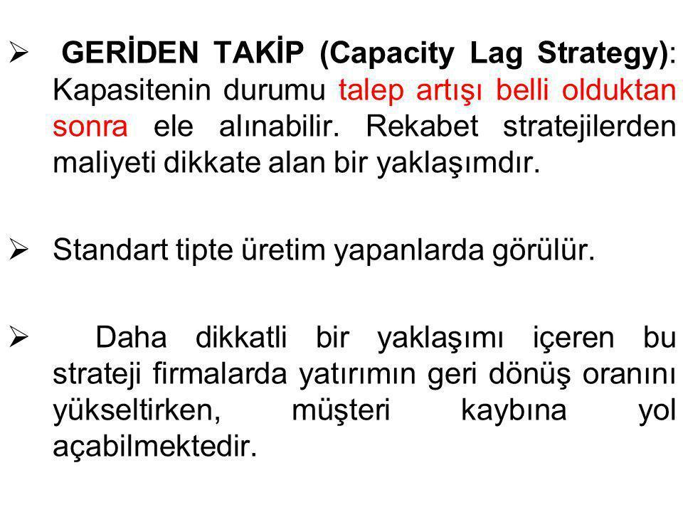  GERİDEN TAKİP (Capacity Lag Strategy): Kapasitenin durumu talep artışı belli olduktan sonra ele alınabilir. Rekabet stratejilerden maliyeti dikkate