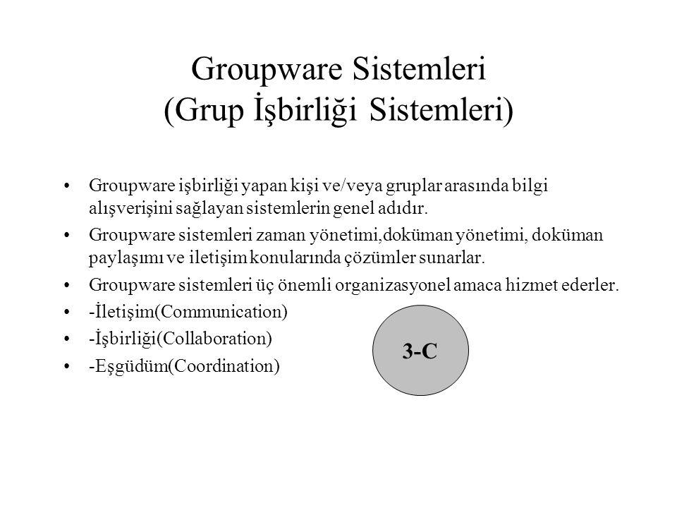 Groupware Sistemleri (Grup İşbirliği Sistemleri) Groupware işbirliği yapan kişi ve/veya gruplar arasında bilgi alışverişini sağlayan sistemlerin genel