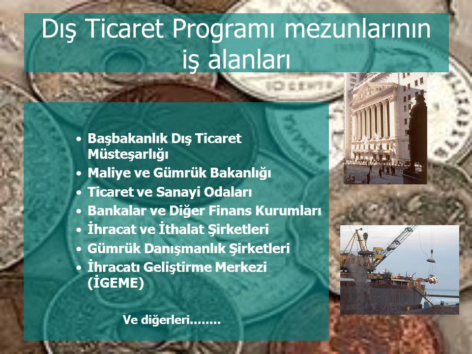 Dış Ticaret Programı mezunlarının iş alanları Başbakanlık Dış Ticaret Müsteşarlığı Maliye ve Gümrük Bakanlığı Ticaret ve Sanayi Odaları Bankalar ve Di