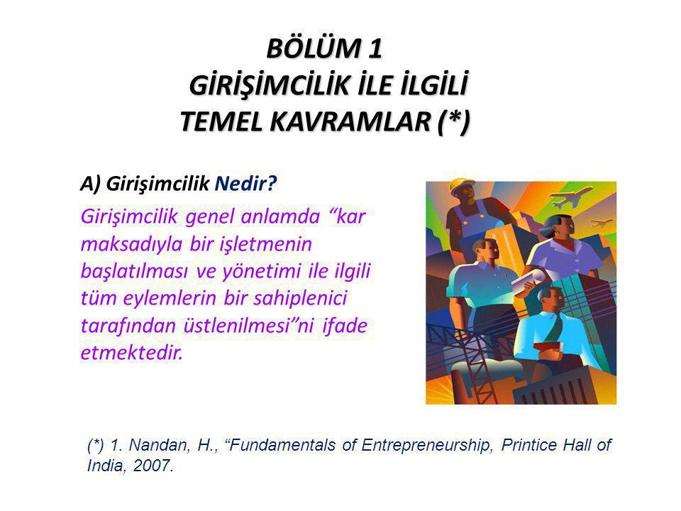 """BÖLÜM 1 GİRİŞİMCİLİK İLE İLGİLİ TEMEL KAVRAMLAR (*) A) Girişimcilik Nedir? Girişimcilik genel anlamda """"kar maksadıyla bir işletmenin başlatılması ve y"""