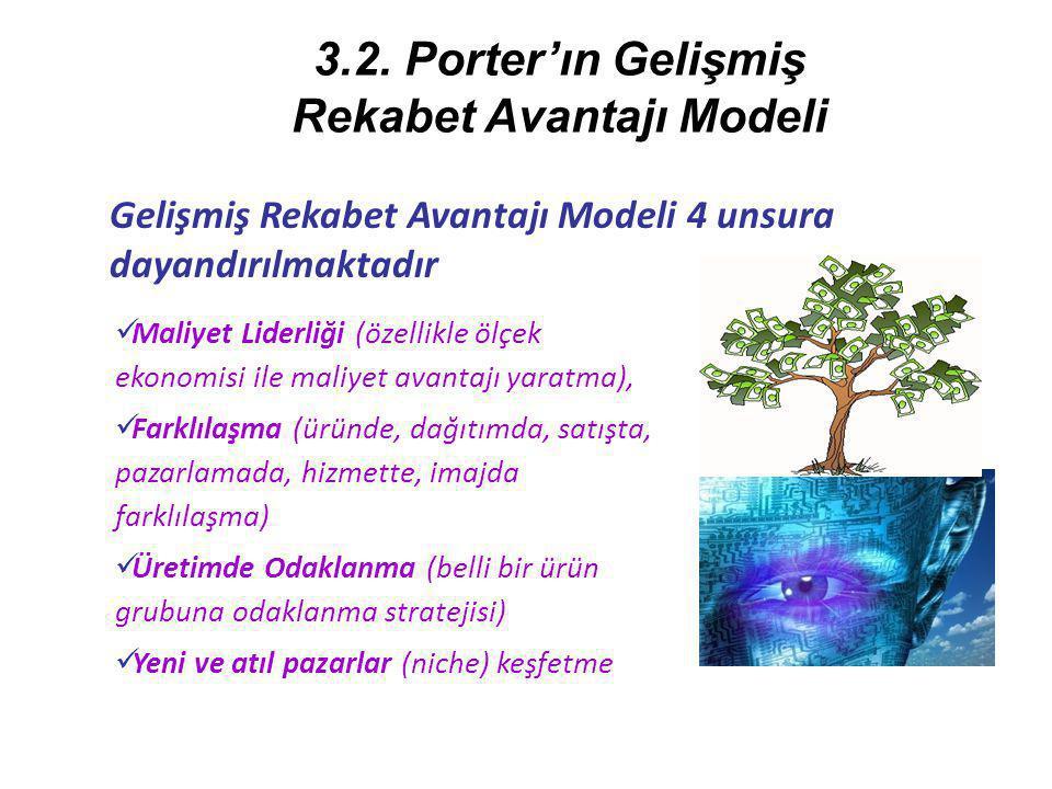 Gelişmiş Rekabet Avantajı Modeli 4 unsura dayandırılmaktadır Maliyet Liderliği (özellikle ölçek ekonomisi ile maliyet avantajı yaratma), Farklılaşma (