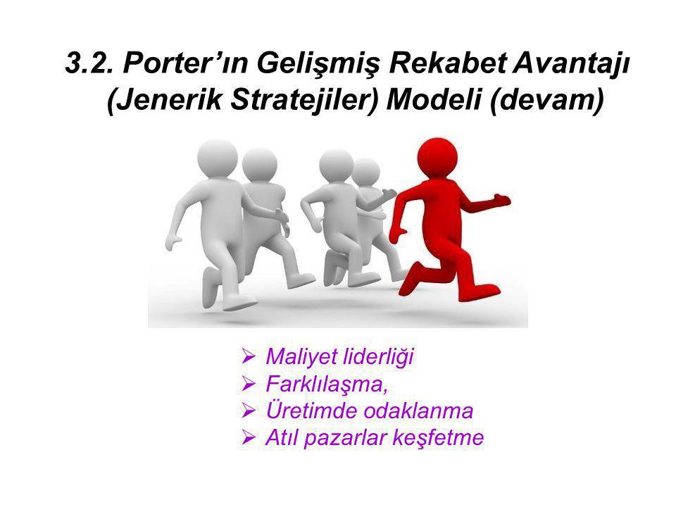  Maliyet liderliği  Farklılaşma,  Üretimde odaklanma  Atıl pazarlar keşfetme 3.2. Porter'ın Gelişmiş Rekabet Avantajı (Jenerik Stratejiler) Modeli