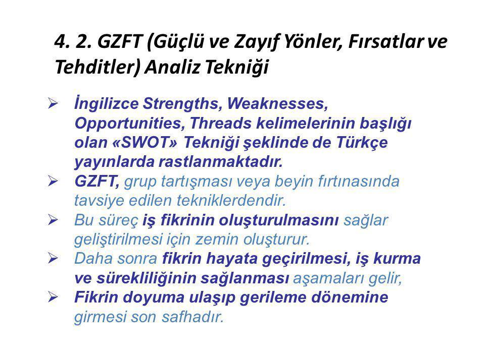  İngilizce Strengths, Weaknesses, Opportunities, Threads kelimelerinin başlığı olan «SWOT» Tekniği şeklinde de Türkçe yayınlarda rastlanmaktadır.  G