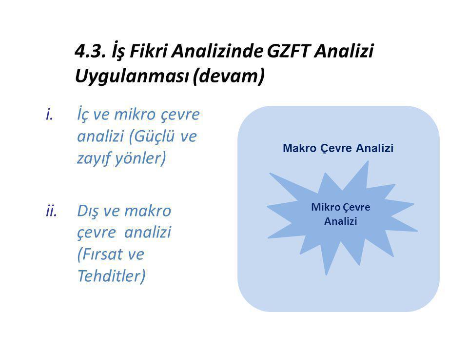 i.İç ve mikro çevre analizi (Güçlü ve zayıf yönler) ii.Dış ve makro çevre analizi (Fırsat ve Tehditler) 4.3. İş Fikri Analizinde GZFT Analizi Uygulanm