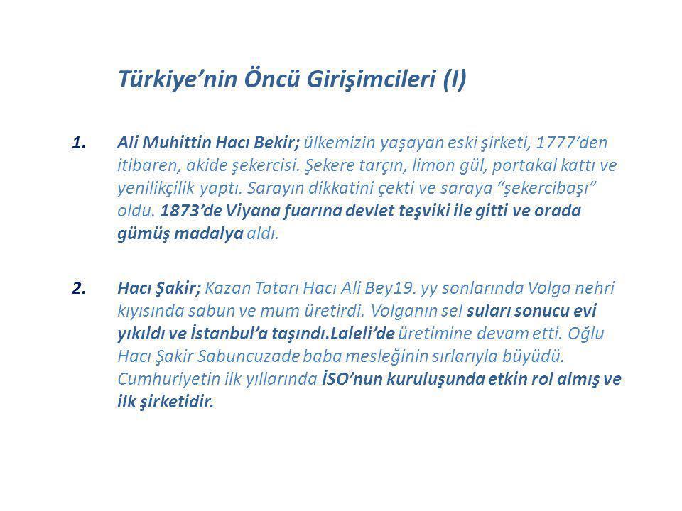 Türkiye'nin Öncü Girişimcileri (I) 1.Ali Muhittin Hacı Bekir; ülkemizin yaşayan eski şirketi, 1777'den itibaren, akide şekercisi. Şekere tarçın, limon