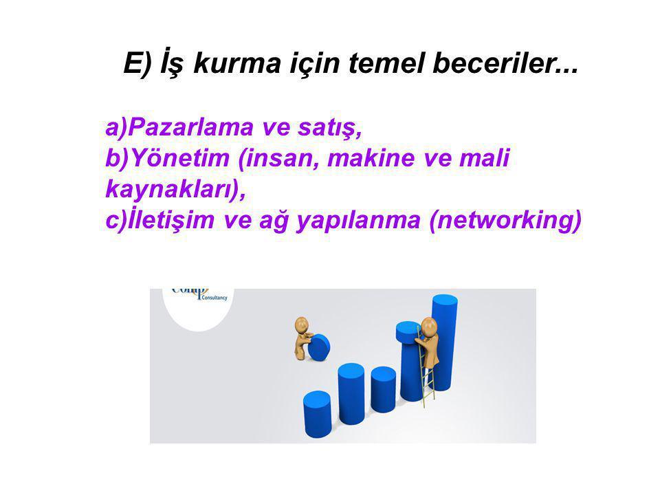 E) İş kurma için temel beceriler... a)Pazarlama ve satış, b)Yönetim (insan, makine ve mali kaynakları), c)İletişim ve ağ yapılanma (networking)