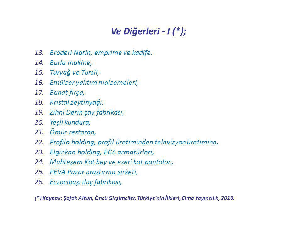 Ve Diğerleri - I (*); 13.Broderi Narin, emprime ve kadife. 14.Burla makine, 15.Turyağ ve Tursil, 16.Emülzer yalıtım malzemeleri, 17.Banat fırça, 18.Kr