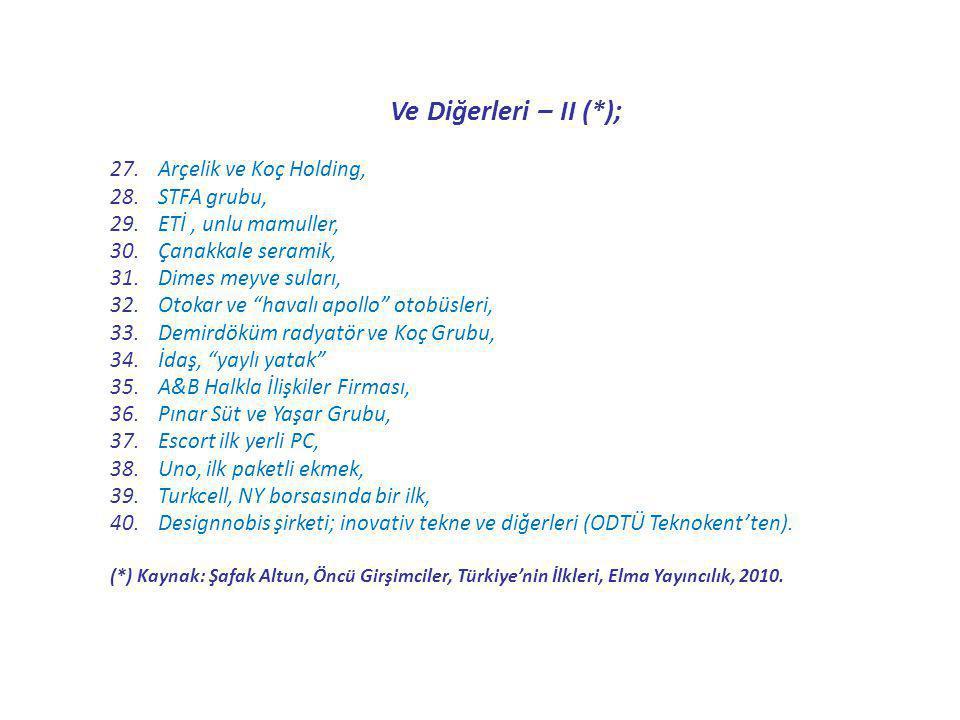 """Ve Diğerleri – II (*); 27.Arçelik ve Koç Holding, 28.STFA grubu, 29.ETİ, unlu mamuller, 30.Çanakkale seramik, 31.Dimes meyve suları, 32.Otokar ve """"hav"""
