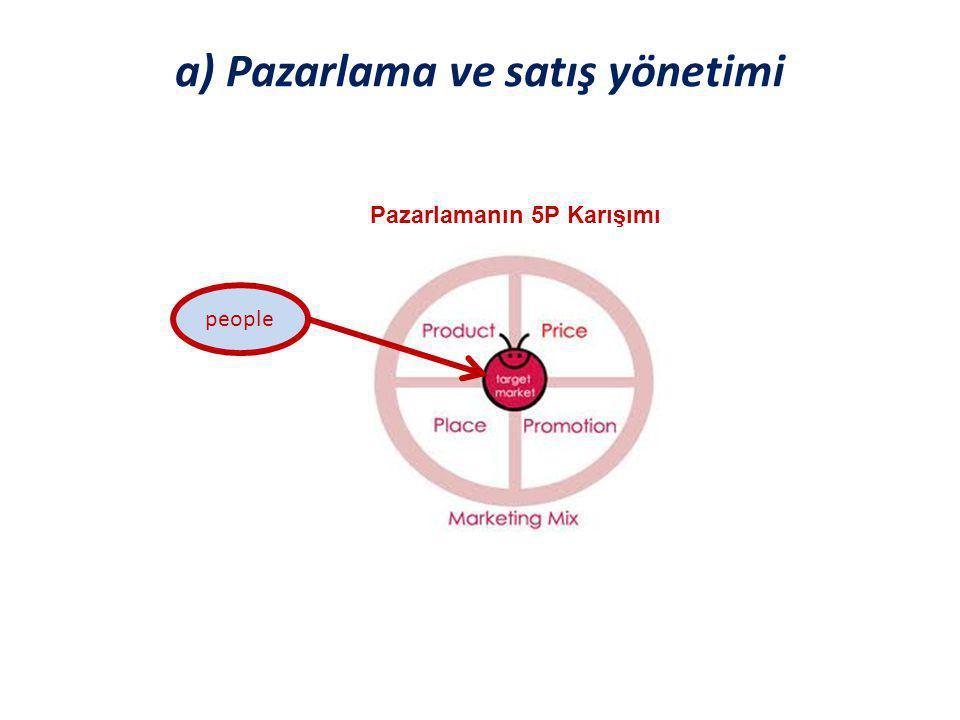 a) Pazarlama ve satış yönetimi people Pazarlamanın 5P Karışımı