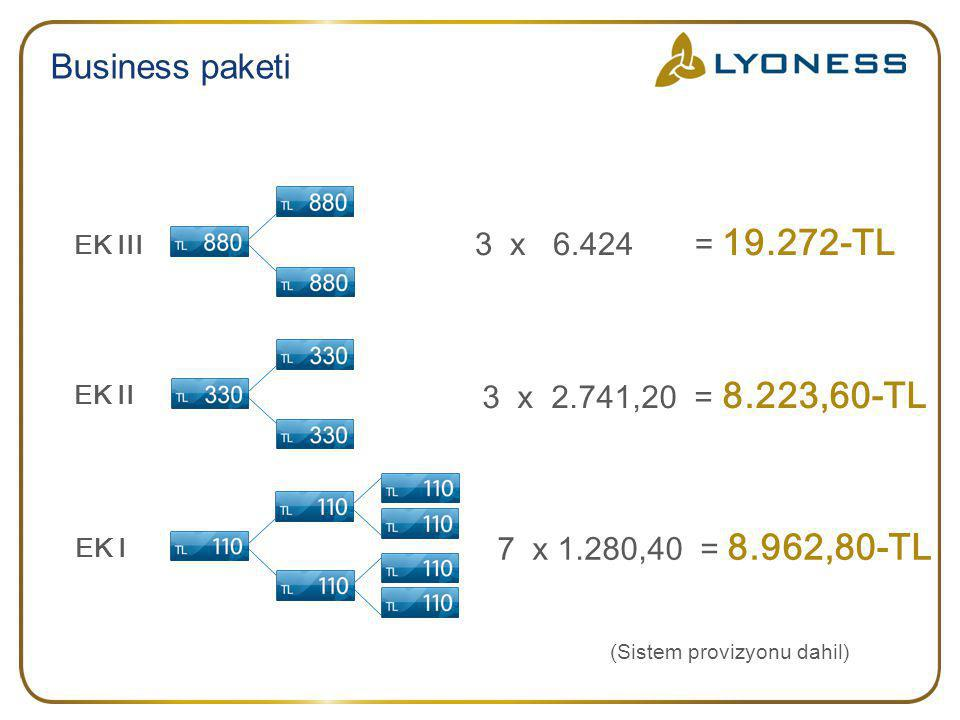 Business paketi 7 x 1.280,40 = 8.962,80-TL 3 x 2.741,20 = 8.223,60-TL 3 x 6.424 = 19.272-TL EK I EK II EK III ( Sistem provizyonu dahil )