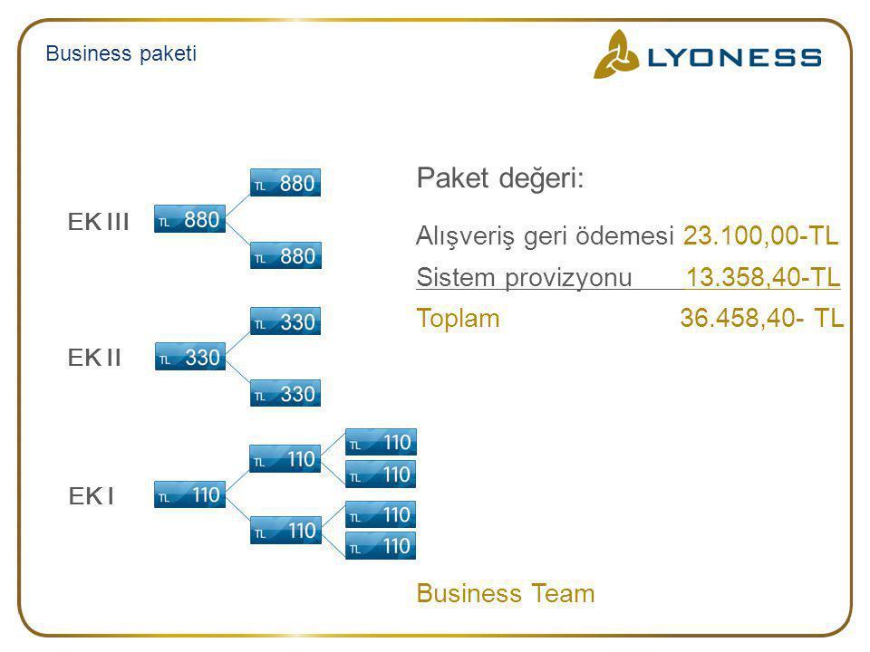 Business paketi Paket değeri : Alışveriş geri ödemesi 23.100,00-TL Sistem provizyonu 13.358,40-TL Toplam 36.458,40- TL Business Team EK I EK II EK III