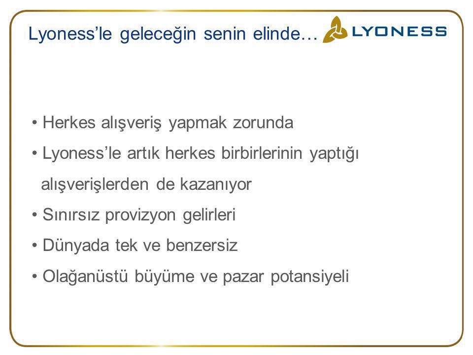 Lyoness'le geleceğin senin elinde… Herkes alışveriş yapmak zorunda Lyoness'le artık herkes birbirlerinin yaptığı alışverişlerden de kazanıyor Sınırsız provizyon gelirleri Dünyada tek ve benzersiz Olağanüstü büyüme ve pazar potansiyeli