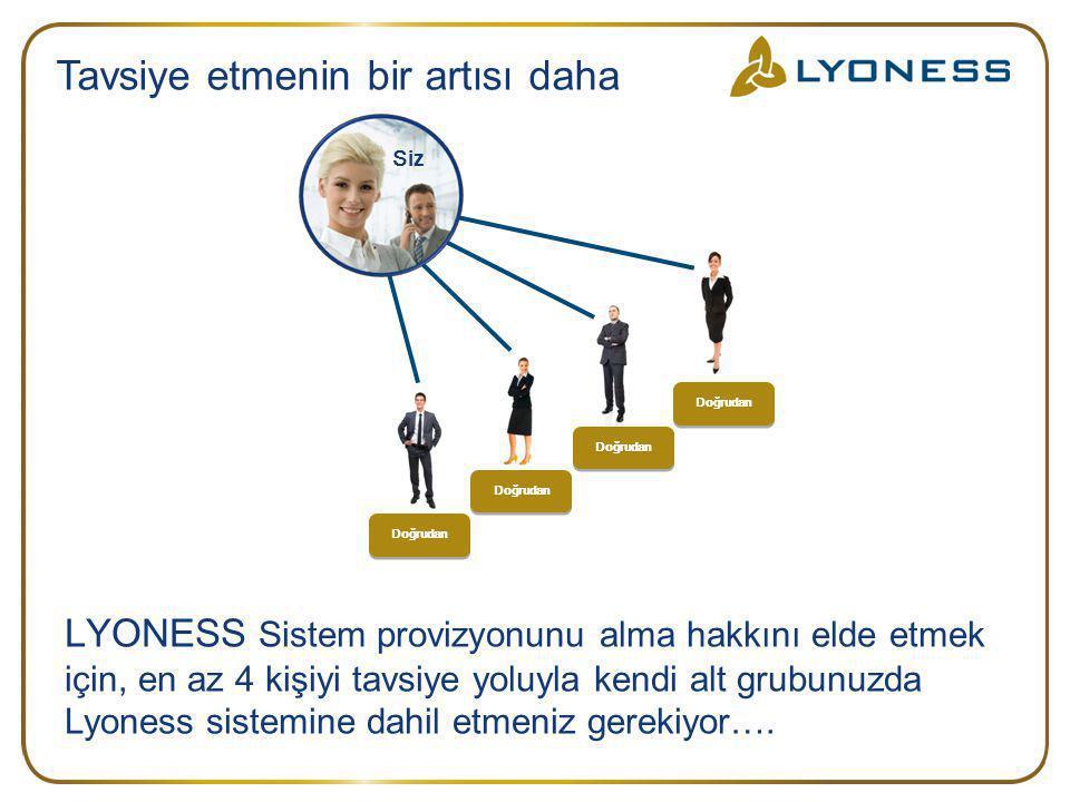 LYONESS Sistem provizyonunu alma hakkını elde etmek için, en az 4 kişiyi tavsiye yoluyla kendi alt grubunuzda Lyoness sistemine dahil etmeniz gerekiyo