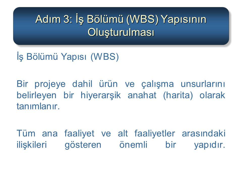 Adım 3: İş Bölümü (WBS) Yapısının Oluşturulması İş Bölümü Yapısı (WBS) Bir projeye dahil ürün ve çalışma unsurlarını belirleyen bir hiyerarşik anahat