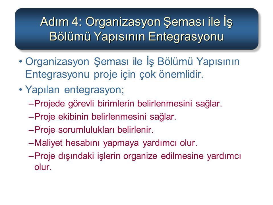 Adım 4: Organizasyon Şeması ile İş Bölümü Yapısının Entegrasyonu Organizasyon Şeması ile İş Bölümü Yapısının Entegrasyonu proje için çok önemlidir. Ya