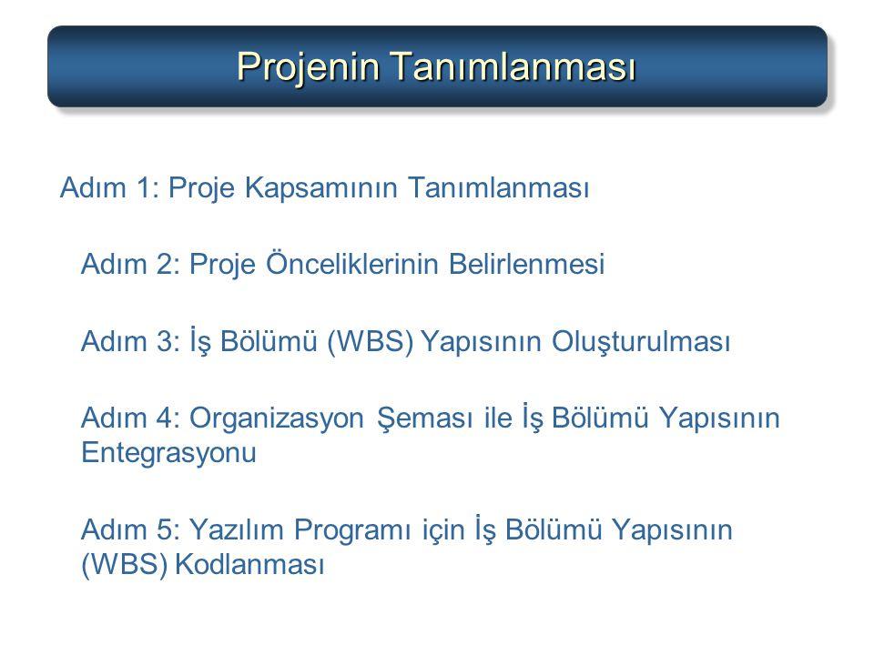 Projenin Tanımlanması Adım 1: Proje Kapsamının Tanımlanması Adım 2: Proje Önceliklerinin Belirlenmesi Adım 3: İş Bölümü (WBS) Yapısının Oluşturulması