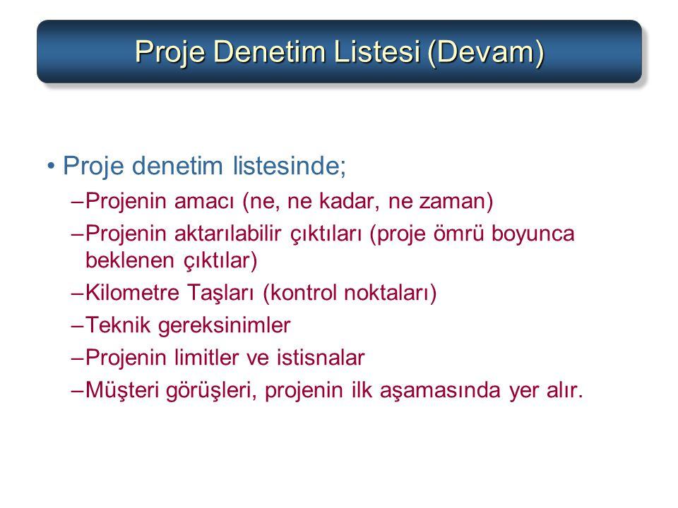 Proje Denetim Listesi (Devam) Proje denetim listesinde; –Projenin amacı (ne, ne kadar, ne zaman) –Projenin aktarılabilir çıktıları (proje ömrü boyunca