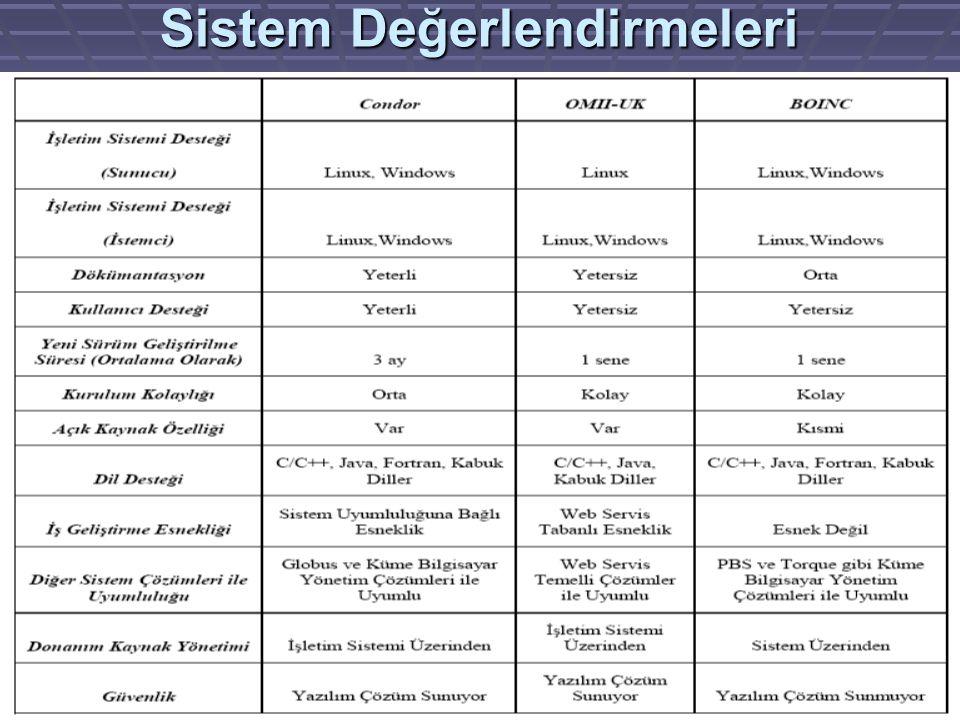 Sistem Değerlendirmeleri