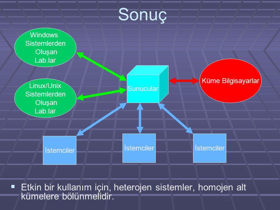 Sonuç  Etkin bir kullanım için, heterojen sistemler, homojen alt kümelere bölünmelidir.