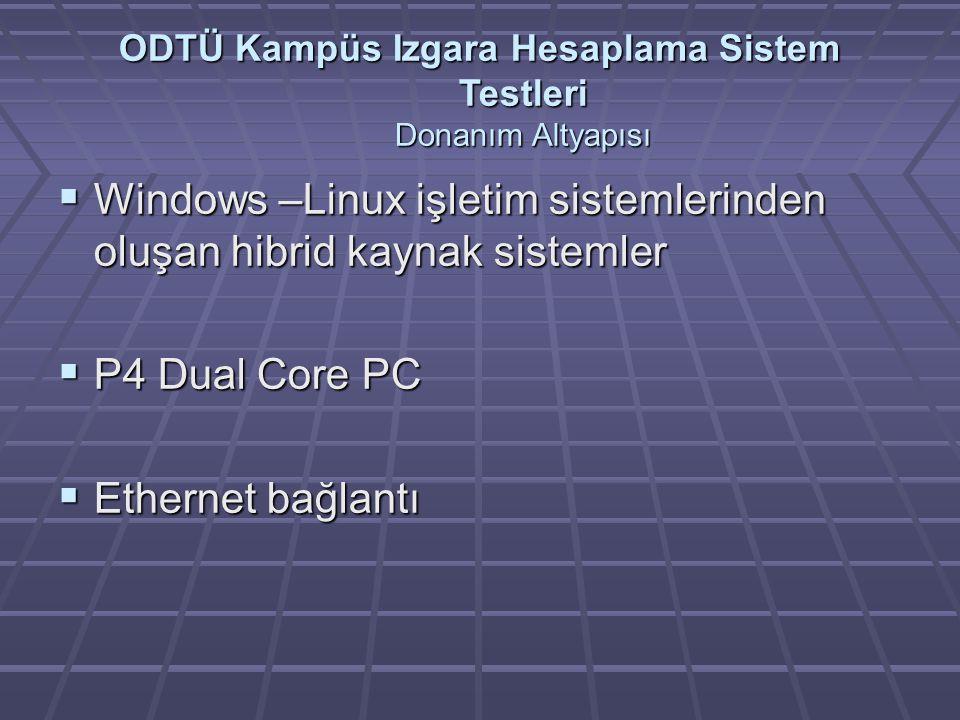 ODTÜ Kampüs Izgara Hesaplama Sistem Testleri Donanım Altyapısı  Windows –Linux işletim sistemlerinden oluşan hibrid kaynak sistemler  P4 Dual Core PC  Ethernet bağlantı
