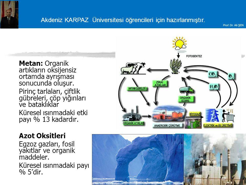 Akdeniz KARPAZ Üniversitesi öğrencileri için hazırlanmıştır. Prof. Dr. Ali ŞEN Metan: Organik artıkların oksijensiz ortamda ayrışması sonucunda oluşur