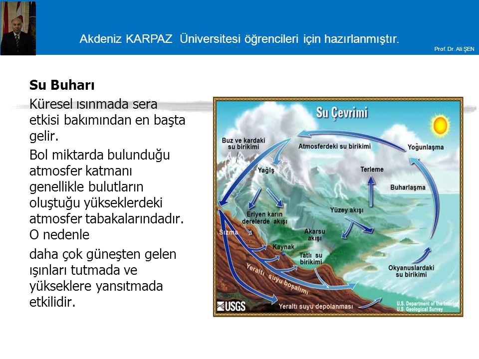 Akdeniz KARPAZ Üniversitesi öğrencileri için hazırlanmıştır. Prof. Dr. Ali ŞEN Su Buharı Küresel ısınmada sera etkisi bakımından en başta gelir. Bol m