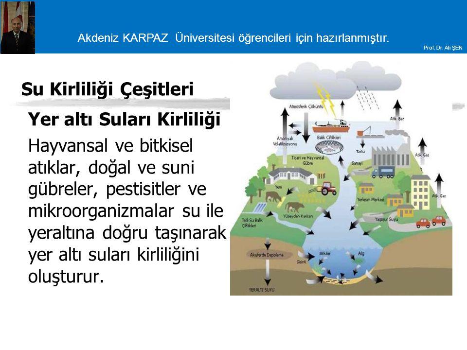 Akdeniz KARPAZ Üniversitesi öğrencileri için hazırlanmıştır. Prof. Dr. Ali ŞEN Su Kirliliği Çeşitleri Yer altı Suları Kirliliği Hayvansal ve bitkisel