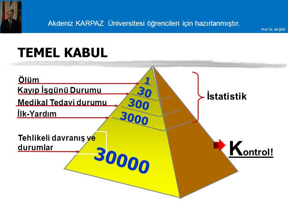 Akdeniz KARPAZ Üniversitesi öğrencileri için hazırlanmıştır. Prof. Dr. Ali ŞEN TEMEL KABUL Medikal Tedavi durumu Ölüm Kayıp İşgünü Durumu İlk-Yardım T