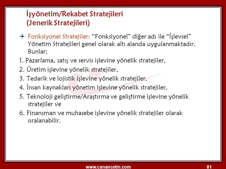 """www.canancetin.com81  Fonksiyonel Stratejiler: """"Fonksiyonel"""" diğer adı ile """"İşlevsel"""" Yönetim Stratejileri genel olarak altı alanda uygulanmaktadır."""